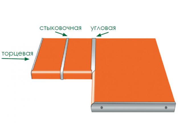 Планка торцевая универсальная матовая 28-40 мм