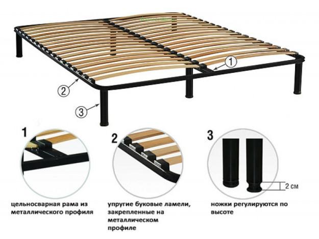 """Кровать """"Modena"""" (ортопедическое основание)(1.4/1.6м)"""